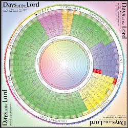 LITURGY OF THE HOURS - LITURĠIJA TAS-SIGĦAT - TEACHING THE MASS - THE CATHOLIC LITURGICAL CALENDAR