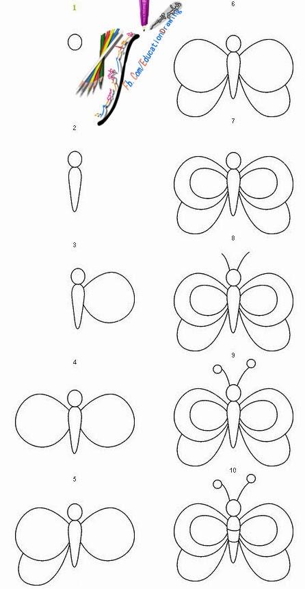دروس تعليم الرسم بسيطة وجميلة للم بتدئين خطوة خطوة بالصور والشرح