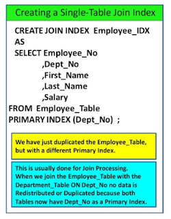 TeradataWiki-Teradata Single-Table Join Index