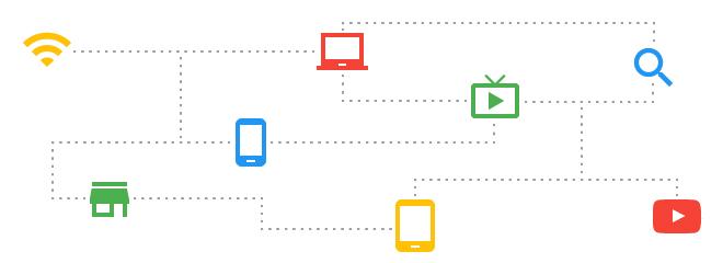 Видео реклама а гугл узнать стоимость слова в яндекс директ