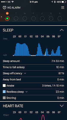 Sleep efficiency, time away from bed & awake time