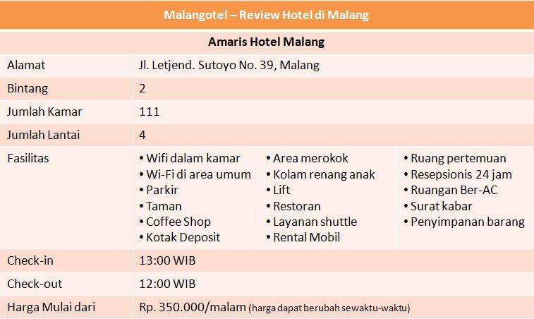 Tabel berisi daftar fasilitas, alamat, hingga tarif atau harga kamar Amaris Hotel Malang oleh Malangotel.