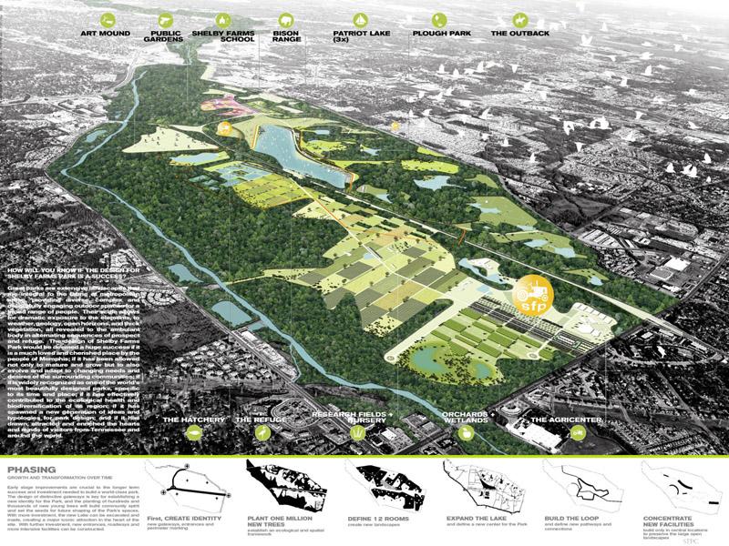 Landscape+Urbanism July 2011