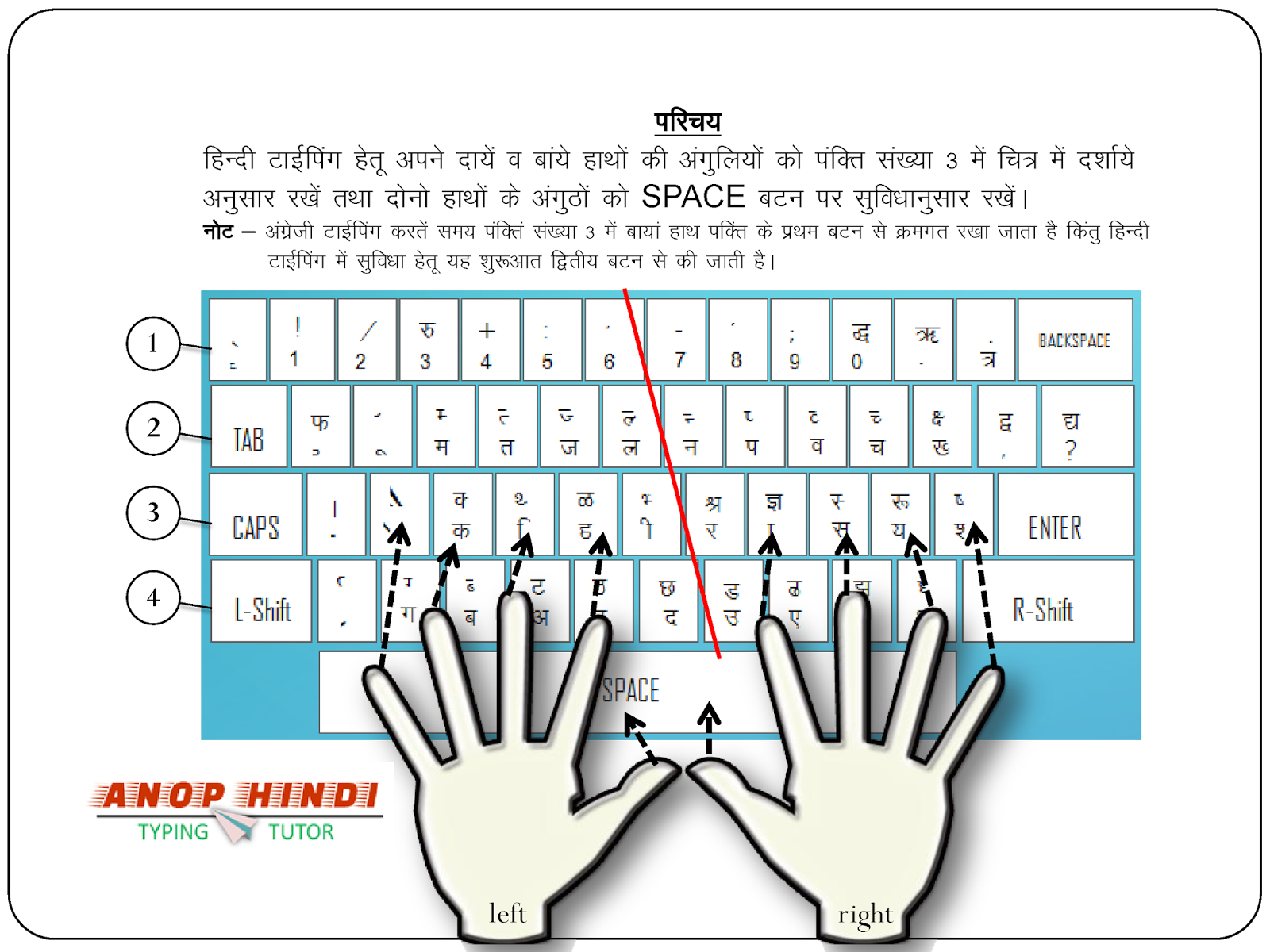 Hindi Keyboard Chart Pdf