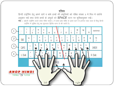 Learn Hindi Typing with Anop Hindi Typing Tutor