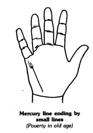 Poverty Sign In Palmistry