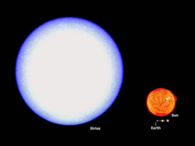 The Size Of Space As Depicted Here Is Truly Mind-Blowing - Sirius is the brightest star in the night sky. With a visual apparent magnitude of −1.46, it is almost twice as bright as Canopus, the next brightest star.