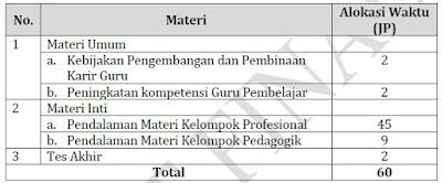 sertifikat guru pembelajar