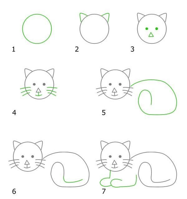 كيفية رسم قطة للاطفال