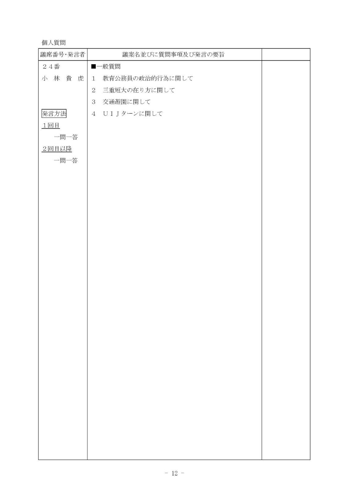 三重県議会議員 小林たかとら: 2015