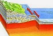 Data Geografi dari Foto udara