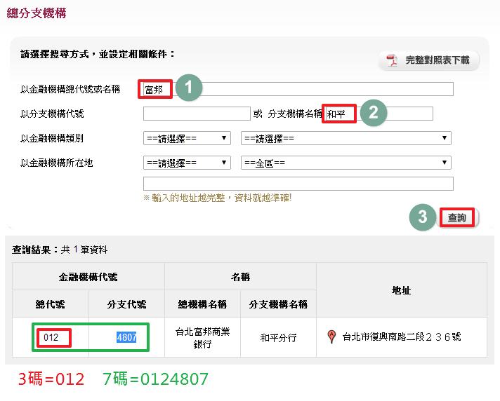 【銀行代碼查詢】3碼銀行代碼列表、7碼分行代碼查詢 @ 符碼記憶