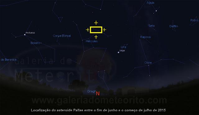 Como observar o asteroide Palas no céu