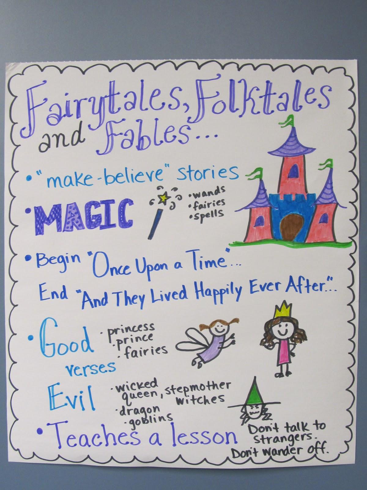 First Grade Crusade Snowman And Fairytales