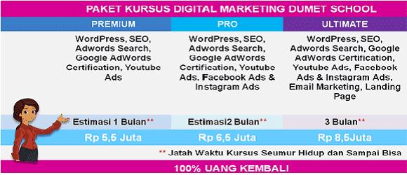 Kursus Digital Marketing, Website, Desain Grafis Jakarta, Depok