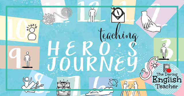Teaching the Hero's Journey in the Secondary ELA classroom.