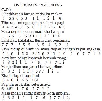 Not Angka Pianika Lagu Doraemon Ending (Indonesia)