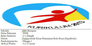 Download RPP PJOK Kelas 4 Kurikulum 2013 Revisi 2017