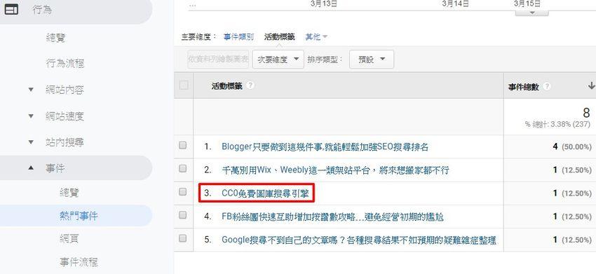 website-track-google-analytics-event-widget-free-2.jpg-查詢網站所有連結的點擊成效﹍GA 事件追蹤器(免費版)