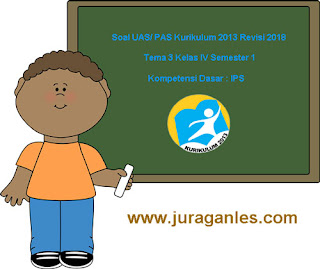 Contoh Soal UAS/ PAS Tema 3 IPS Kelas 4 Semester 1 K13 Revisi 2018