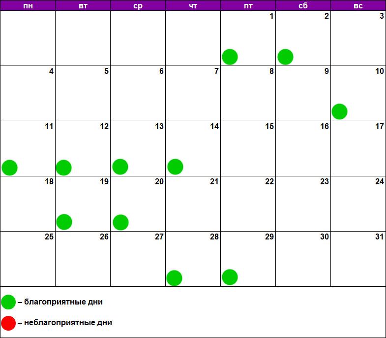 Лунный календарь массажа март 2019
