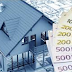 Μείωση εισοδημάτων, υπερβολική φορολόγηση των ακινήτων και ανύπαρκτη στήριξη των νοικοκυριών – Οι πρωτιές της Ελλάδας στην Ευρώπη.