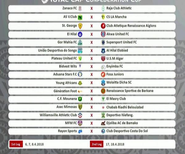 نتائج قرعة كأس الكاف 2018 مواجهات متباينة للأندية العربية