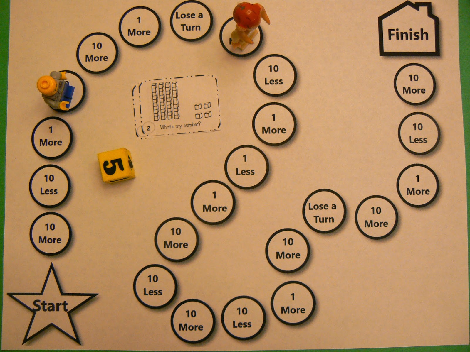Mrs T S First Grade Class Place Value Games More Or Less