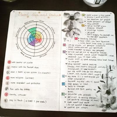 Wheel of life bullet journal