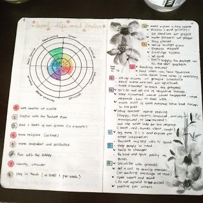 Wheel of life bullet journal