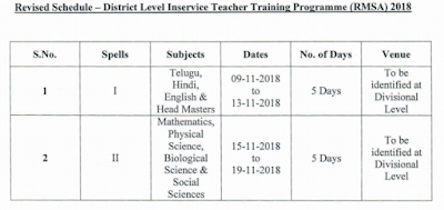 RMSA - Organization of District Level Inservice Teacher Training Programme-Objectives, Unit cost, shedule spell wise and subjects wise,Rc.451,Dt.5/11/18