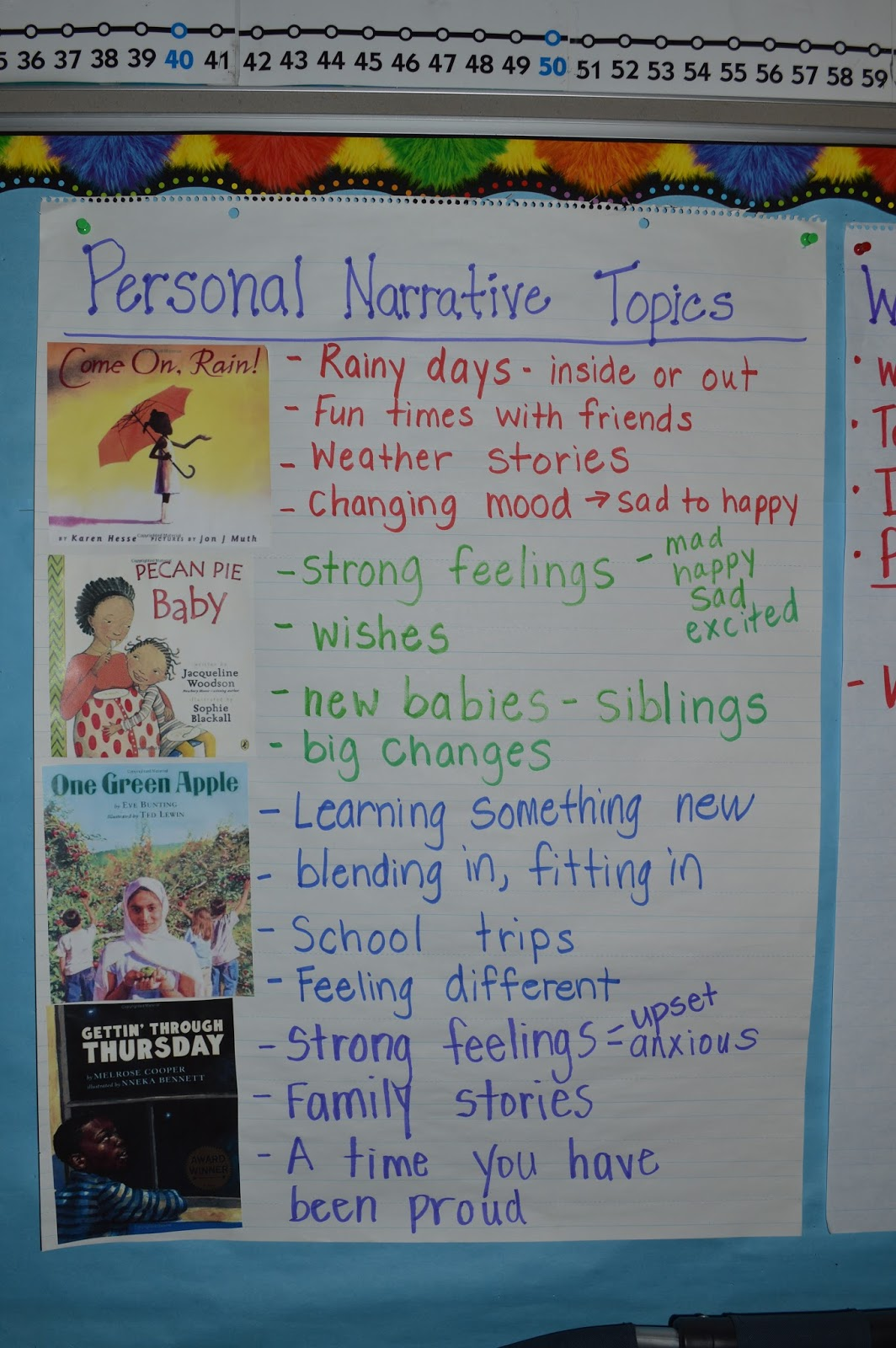 Immerse Your Students In Great Writing With Mentor Texts - Third ...