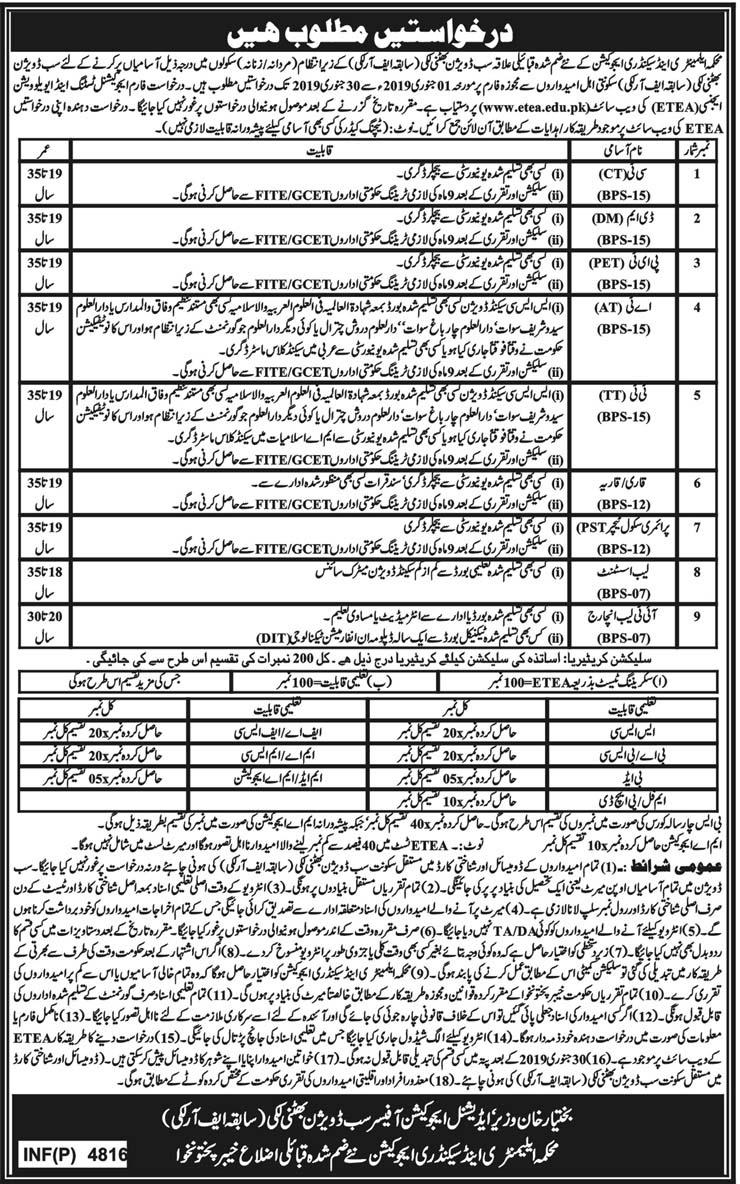 Elementary & Secondary Bhatni Lukcy Jobs in  Dec 2018 - 2019, CT, SST,DM, PET, TT, AT, Qari, Qaria