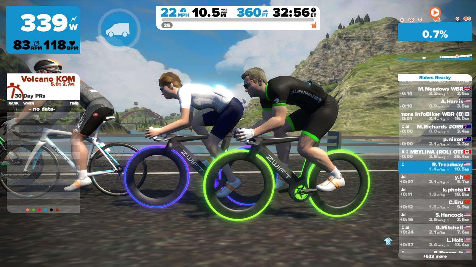 Richard's Weblog: How to Get Started with Zwift