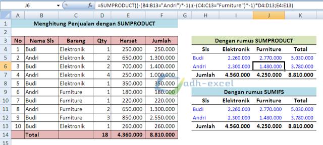 rumus sumproduct untuk membuat laporan penjualan