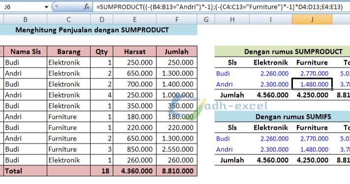 Membuat Laporan Penjualan Per Salesman Dengan Menggunakan Rumus Sumproduct Dalam Excel Adhe Pradiptha