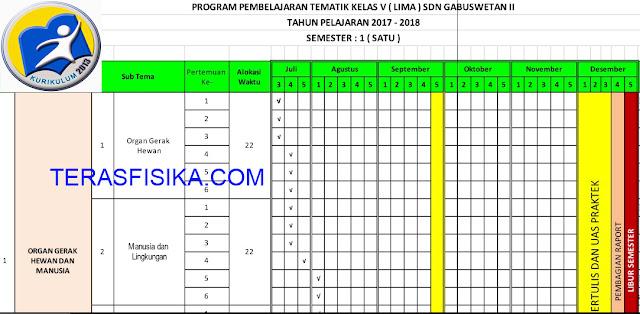 Program Semester (PROMES) SD/MI Kelas 1, 2, 3, 4, 5, dan 6 Kurikulum 2013 Revisi 2017