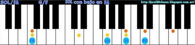 acorde piano chord (SOL con bajo en FA)