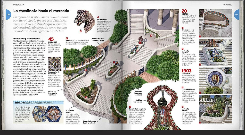 La escalinata hacia el mercado del Libro Park Güell de Dosde Publishing