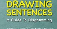 drawing sentences a guide to diagramming wiring diagram for vw beach buggy adorable trivialities