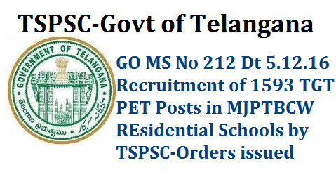 go-ms-no-212-recruitment-of-1593-posts-tgt-pet-librarian-staff-nurse
