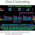 Introduction to Subnetting