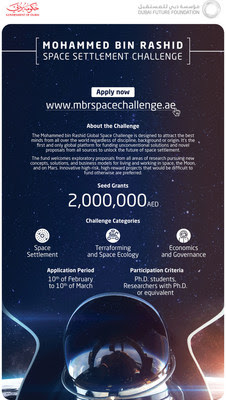 UAE Launches Seed Grants to Support New Research into Space Settlement & Space Habitation