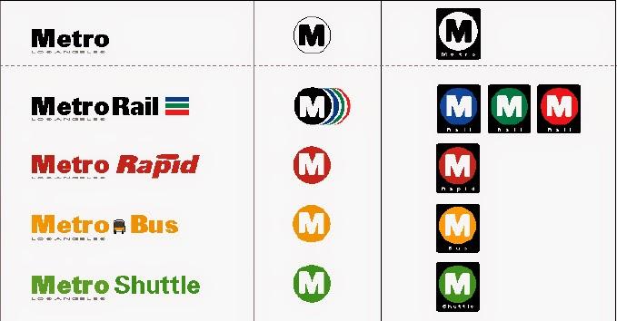 Branding and service types of LA bus transit
