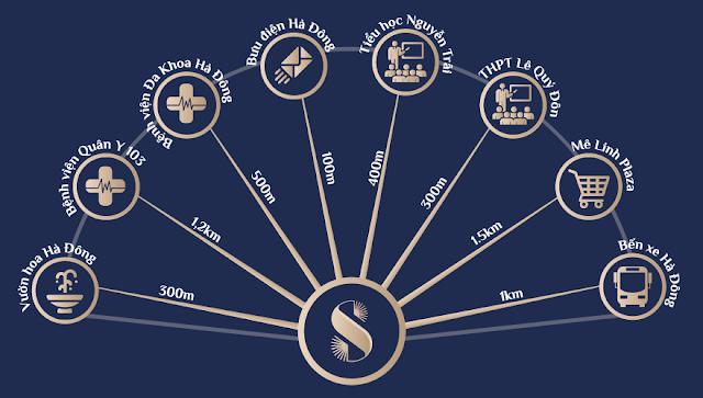 Samsora Premier kết nối với rất nhiều tiện ích hiện đại