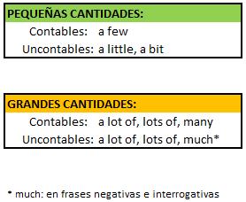 tabla contables e incontables pequeñas y grandes cantidades