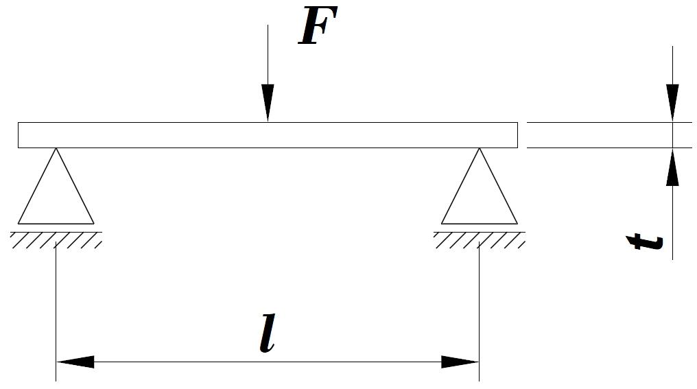 Rak buku catatan penting i menentukan gaya bending bertujuan menentukan spesifikasi mesin rancangan ccuart Images