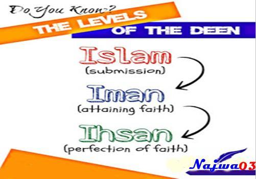 Islam Agama Yang Hak Di Hadapan Alloh SWT