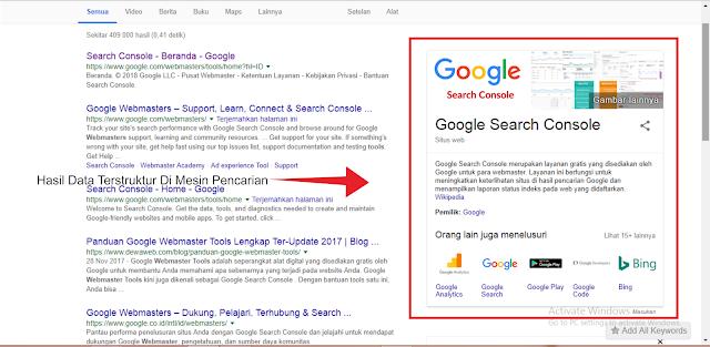 hasil data terstruktur yang baik akan meningkatkan visibilitas untuk web di mesin pencarian