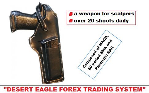 Eagle trading systems global